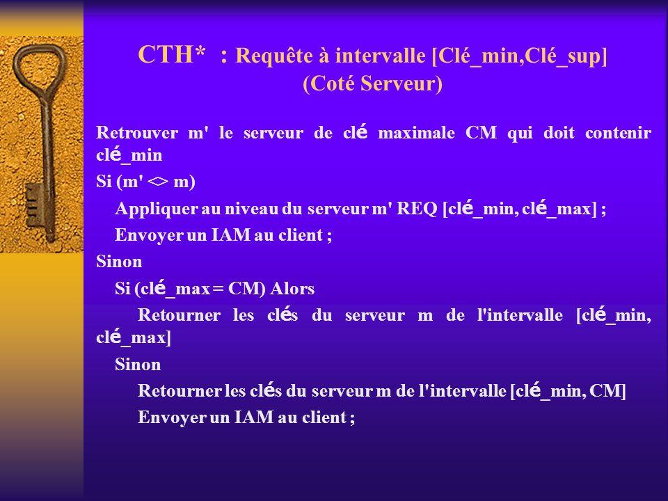 CTH* : Requête à intervalle [Clé_min,Clé_sup] (Coté Serveur)